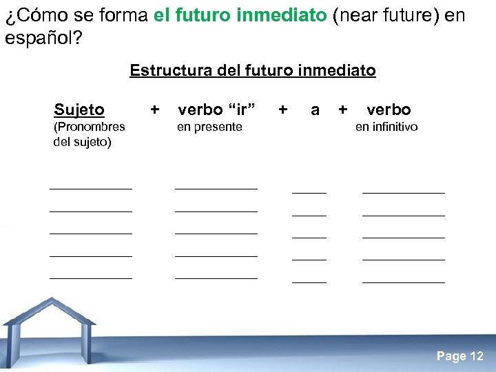 ¿Cómo se forma el futuro inmediato (near future) en español? Estructura del futuro inmediato