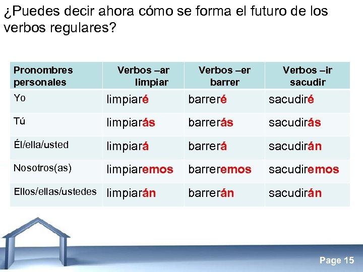 ¿Puedes decir ahora cómo se forma el futuro de los verbos regulares? Pronombres personales