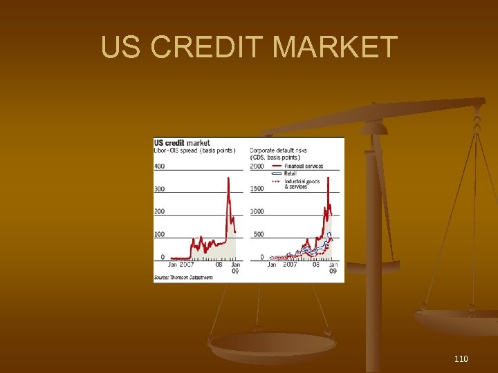 US CREDIT MARKET 110