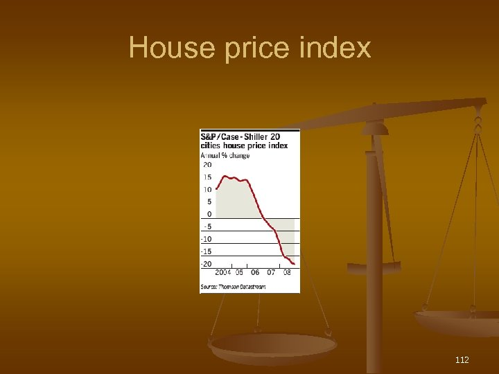 House price index 112
