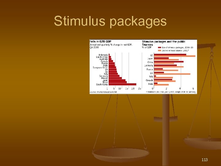 Stimulus packages 113