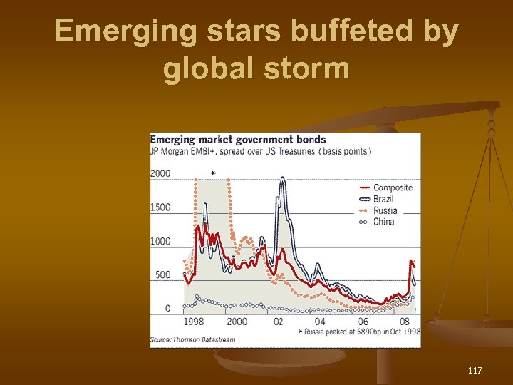 Emerging stars buffeted by global storm 117