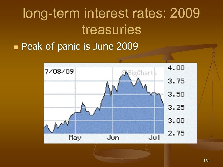 long-term interest rates: 2009 treasuries n Peak of panic is June 2009 134