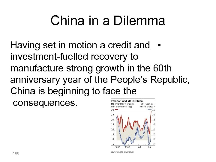 China in a Dilemma Having set in motion a credit and • investment-fuelled recovery