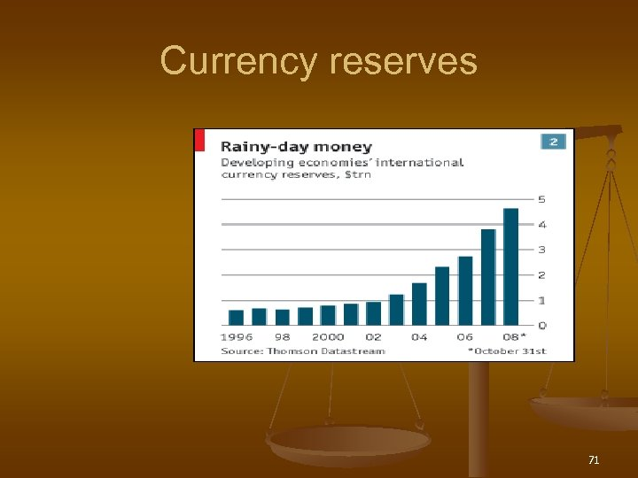 Currency reserves 71