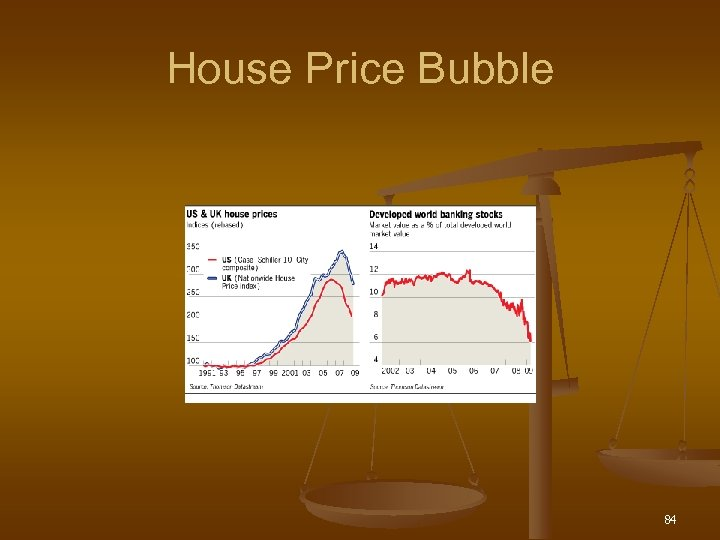 House Price Bubble 84