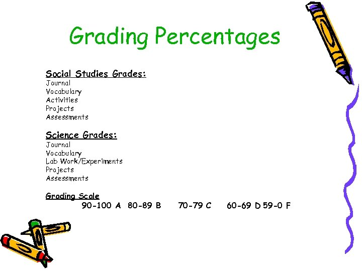 Grading Percentages Social Studies Grades: Journal Vocabulary Activities Projects Assessments Science Grades: Journal Vocabulary