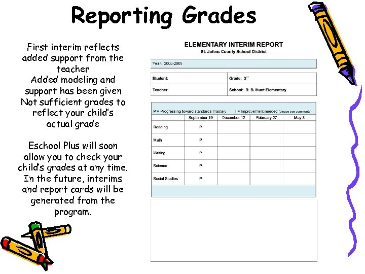 Reporting Grades First interim reflects added support from the teacher Added modeling and support