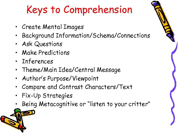 Keys to Comprehension • • • Create Mental Images Background Information/Schema/Connections Ask Questions Make