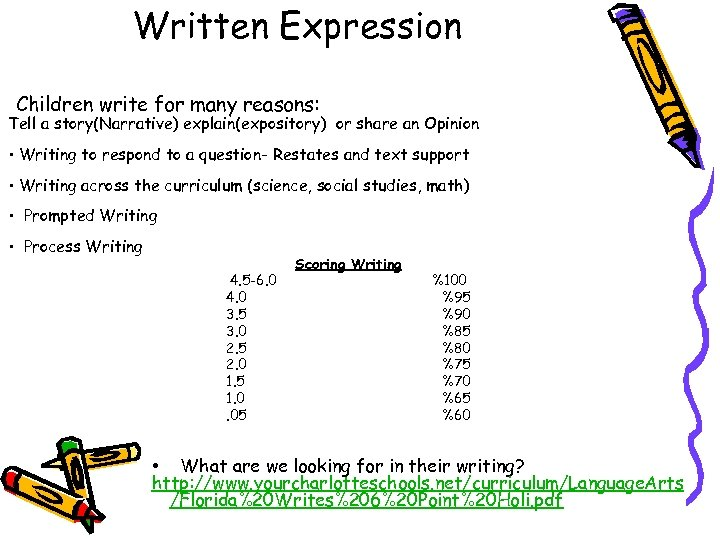 Written Expression Children write for many reasons: Tell a story(Narrative) explain(expository) or share an