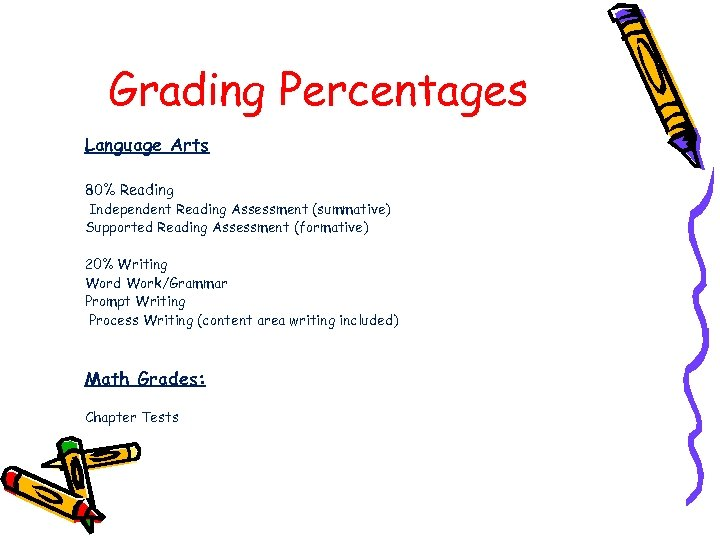 Grading Percentages Language Arts 80% Reading Independent Reading Assessment (summative) Supported Reading Assessment (formative)