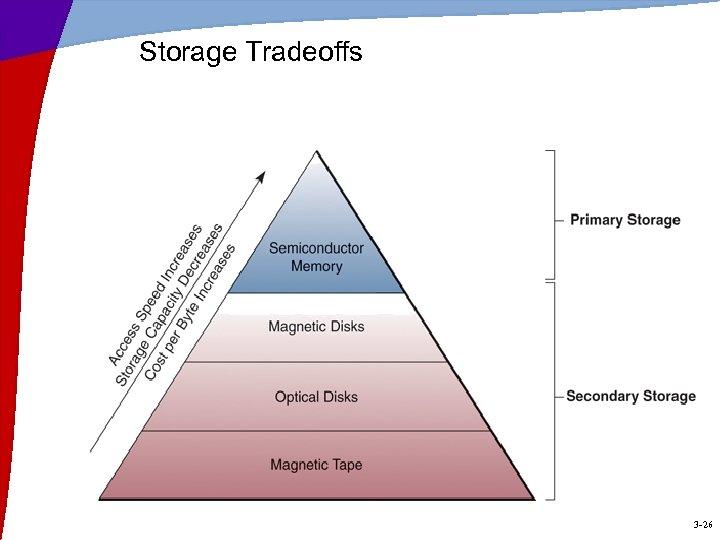Storage Tradeoffs 3 -26