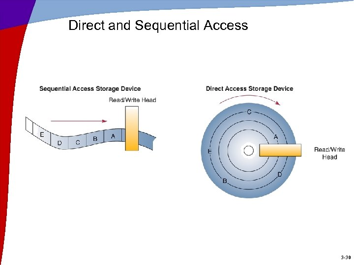 Direct and Sequential Access 3 -30