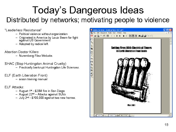 """Today's Dangerous Ideas Distributed by networks; motivating people to violence """"Leaderless Resistance"""" – Political"""