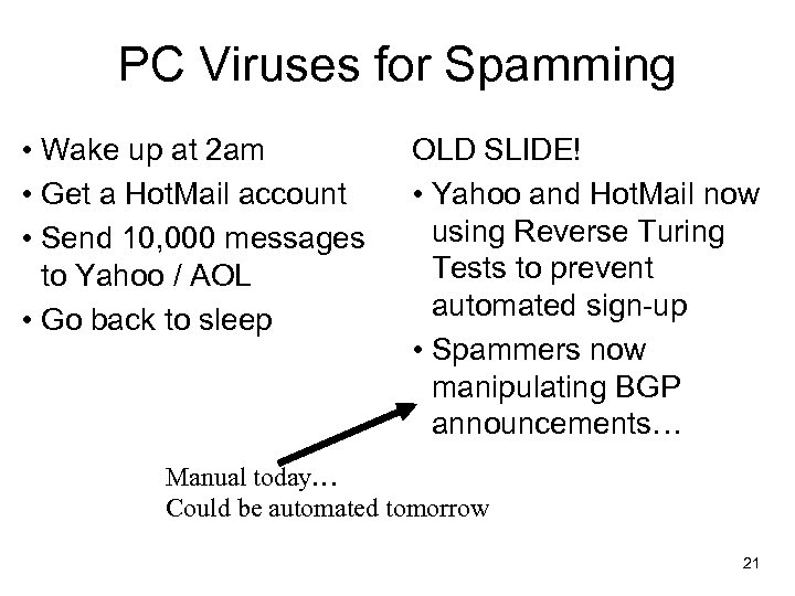 PC Viruses for Spamming • Wake up at 2 am • Get a Hot.