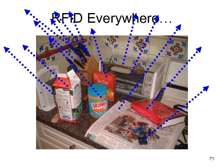 RFID Everywhere… 71
