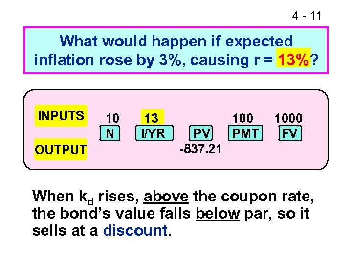 4 - 11 What would happen if expected inflation rose by 3%, causing r
