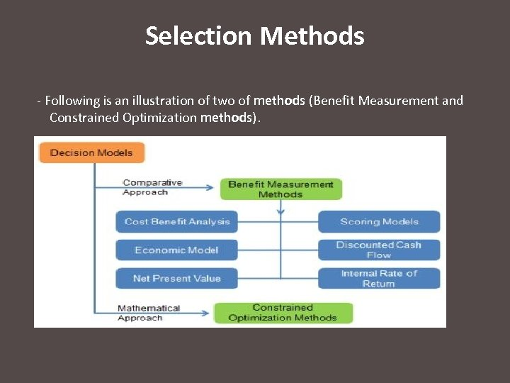 Selection Methods - Following is an illustration of two of methods (Benefit Measurement and