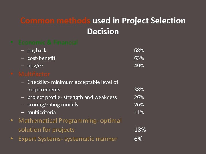 Common methods used in Project Selection Decision • Economic & Financial – payback –