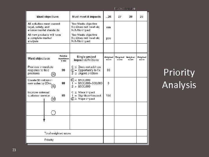 Priority Analysis 23