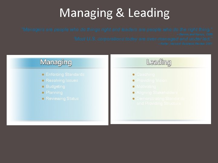 """Managing & Leading """"Managers are people who do things right and leaders are people"""