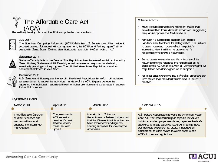 The Affordable Care Act (ACA) Recent key developments on the ACA and potential future