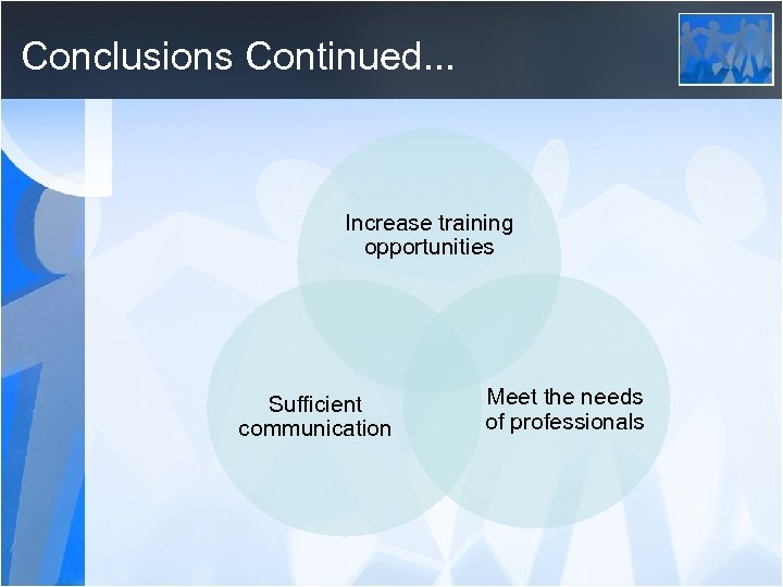 Conclusions Continued. . . Increase training opportunities Sufficient communication Meet the needs of professionals