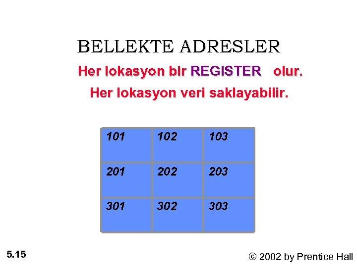 BELLEKTE ADRESLER Her lokasyon bir REGISTER olur. Her lokasyon veri saklayabilir. 101 103 201