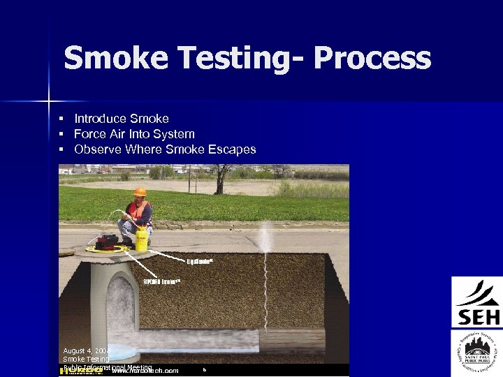 Smoke Testing- Process § Introduce Smoke § Force Air Into System § Observe Where