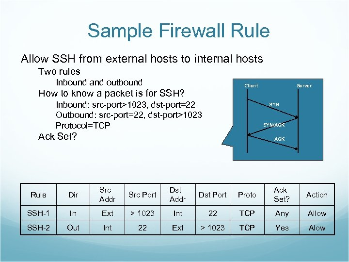 Sample Firewall Rule Allow SSH from external hosts to internal hosts Two rules Inbound