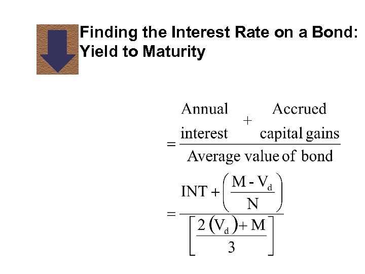 Finding the Interest Rate on a Bond: Yield to Maturity