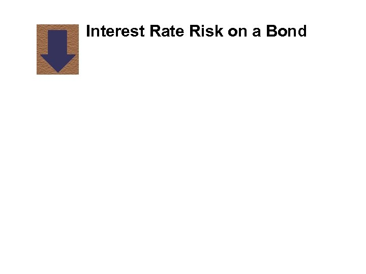 Interest Rate Risk on a Bond