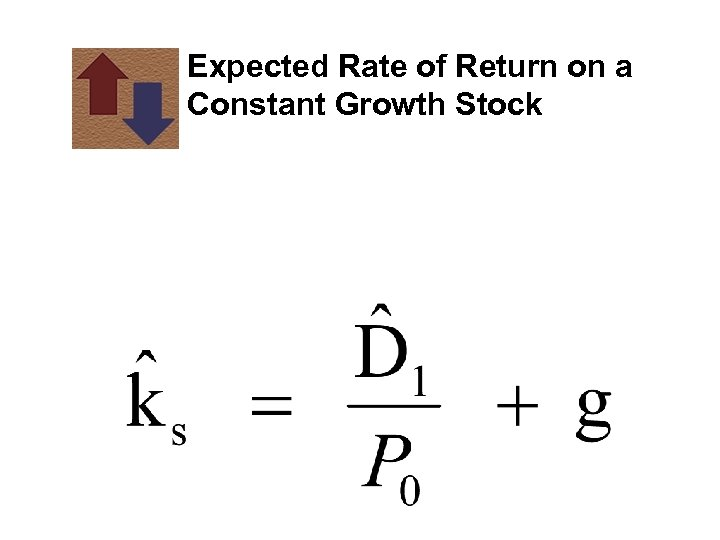Expected Rate of Return on a Constant Growth Stock