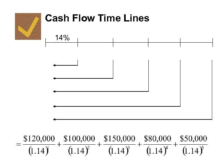Cash Flow Time Lines 14%