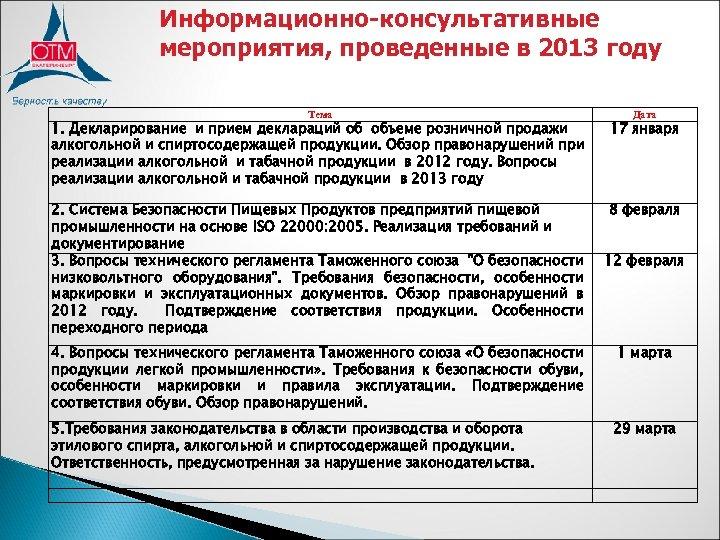 Информационно-консультативные мероприятия, проведенные в 2013 году Тема Дата 1. Декларирование и прием деклараций об
