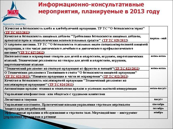 Информационно-консультативные мероприятия, планируемые в 2013 году Качество и безопасность хлеба и хлебобулочной продукции. ТР