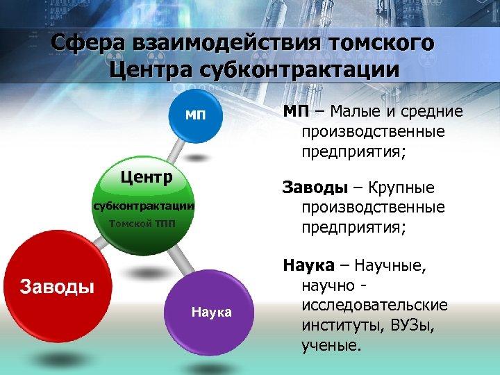 Сфера взаимодействия томского Центра субконтрактации МП – Малые и средние производственные предприятия; Центр субконтрактации