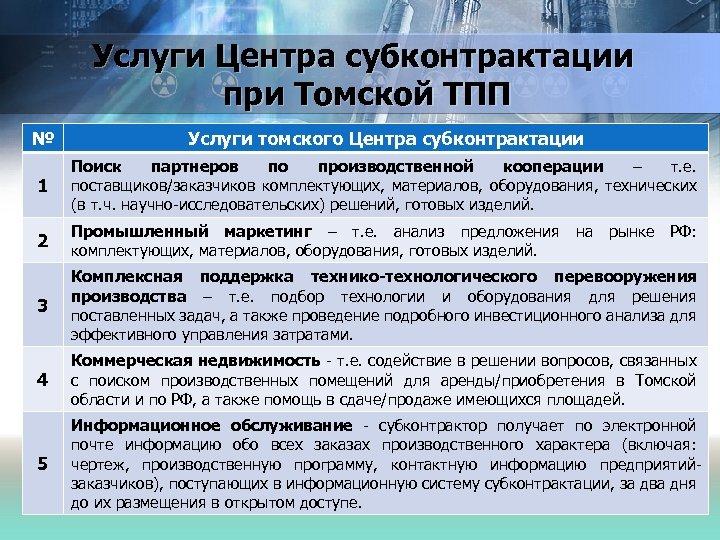 Услуги Центра субконтрактации при Томской ТПП № Услуги томского Центра субконтрактации 1 Поиск партнеров