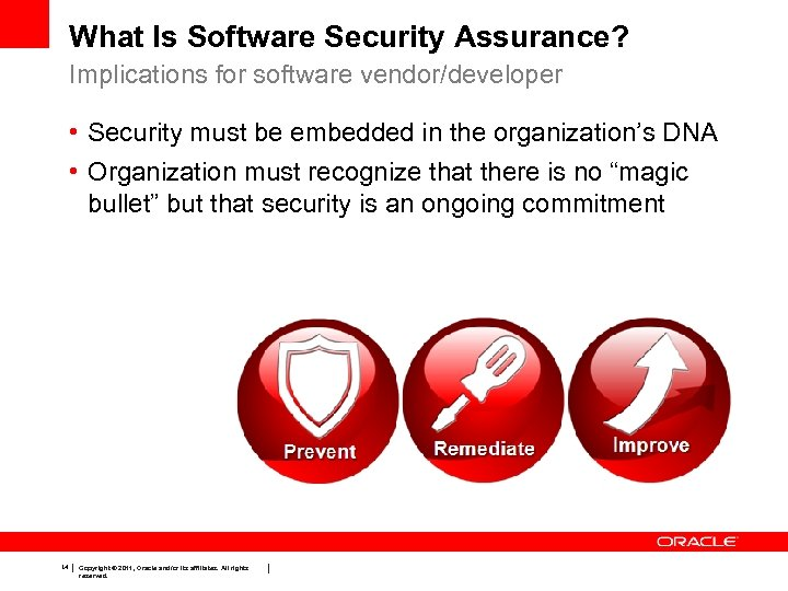 What Is Software Security Assurance? Implications for software vendor/developer • Security must be embedded