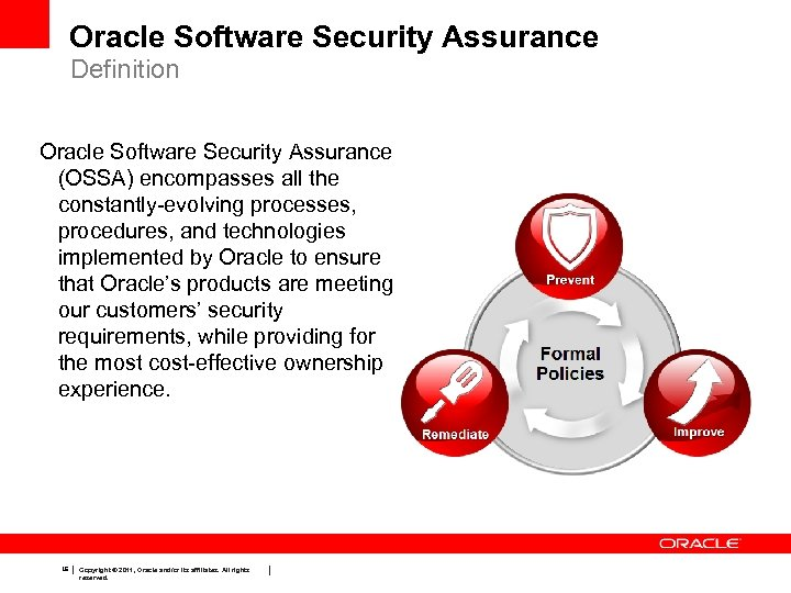 Oracle Software Security Assurance Definition Oracle Software Security Assurance (OSSA) encompasses all the constantly-evolving