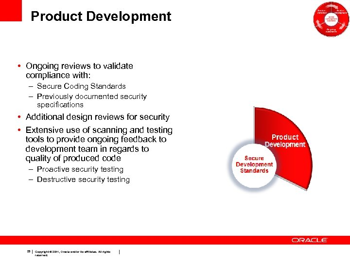 Product Development • Ongoing reviews to validate compliance with: – Secure Coding Standards –