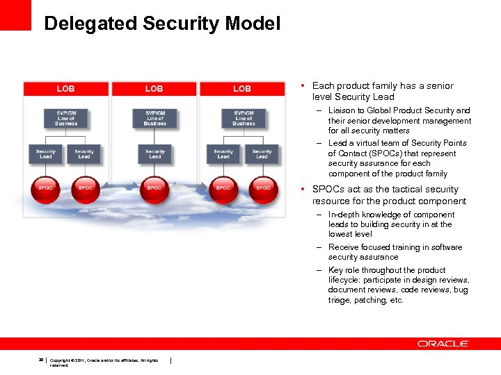 Delegated Security Model • Each product family has a senior level Security Lead –