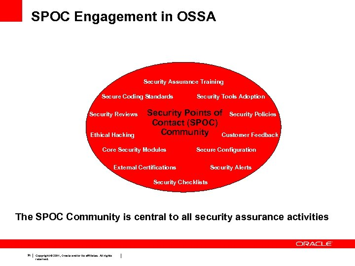 SPOC Engagement in OSSA Security Assurance Training Secure Coding Standards Security Reviews Ethical Hacking