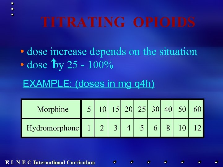 TITRATING OPIOIDS • dose increase depends on the situation • dose 25 - 100%