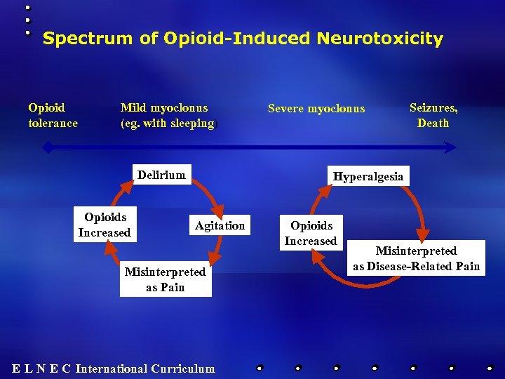 Spectrum of Opioid-Induced Neurotoxicity Opioid tolerance Mild myoclonus (eg. with sleeping) Delirium Opioids Increased
