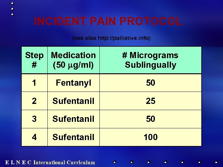 INCIDENT PAIN PROTOCOL (see also http: //palliative. info) Step Medication # (50 mg/ml) #