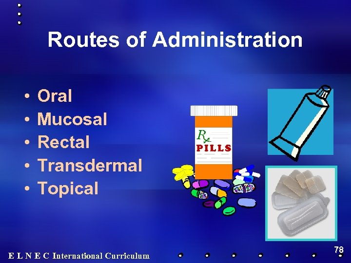 Routes of Administration • • • Oral Mucosal Rectal Transdermal Topical E L N