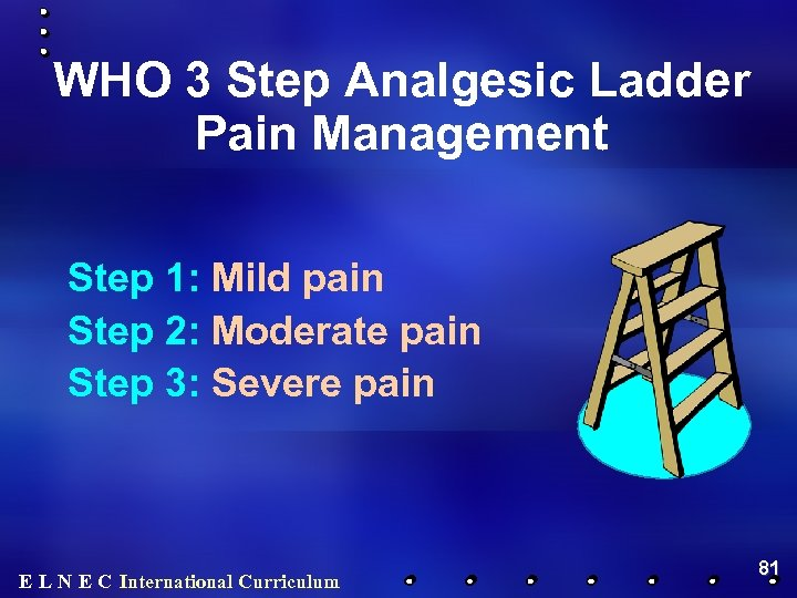 WHO 3 Step Analgesic Ladder Pain Management Step 1: Mild pain Step 2: Moderate