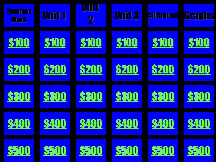 Unit 1 Unit 2 Unit 3 All Around Graphs $100 $100 $200 $200 $300